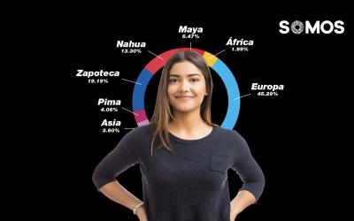 SOMOS, la empresa de ADN especializada en latinos